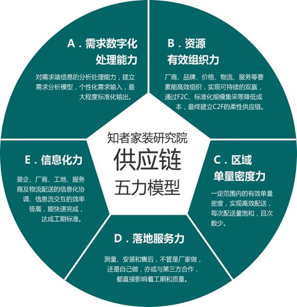 五力模型.png