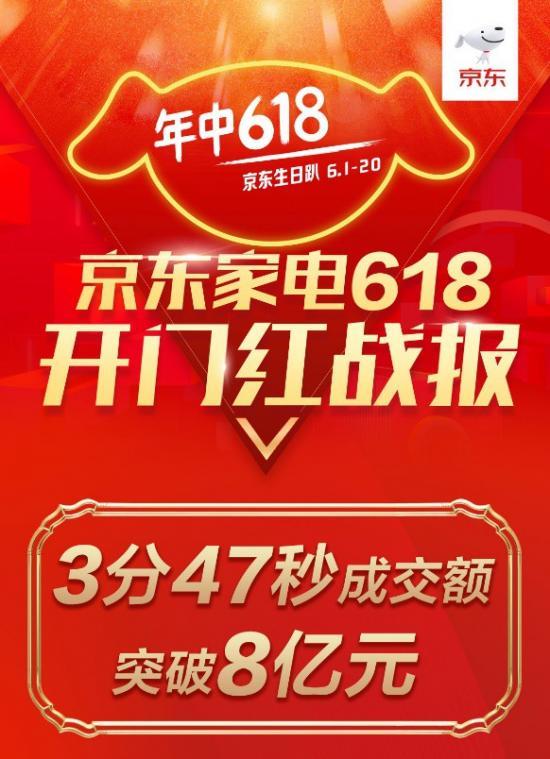 京东618海信全线产品销售喜人 高管现身京东追加供货_行业观察_电商报