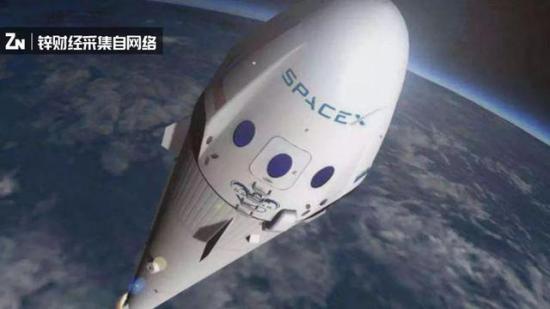 民营火箭首飞成功,商业航天的机遇、风险和野心