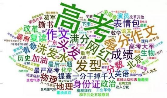 中国shopify们的来处与归途