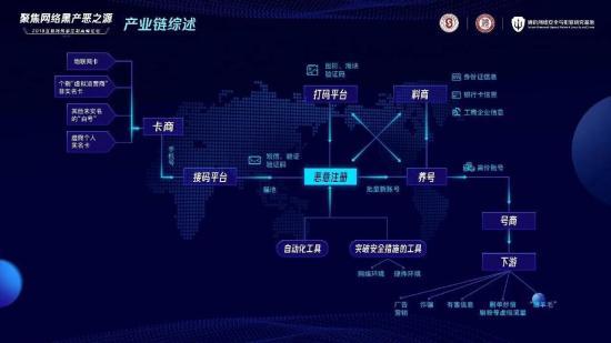 (图片来源:腾讯网络安全与犯罪研究基地)