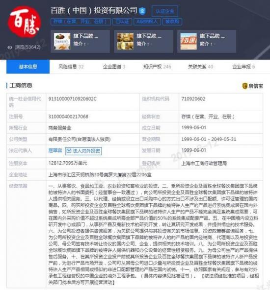 必胜客不开门店送外卖,关闭五百家店的必胜客学中国真有用吗?