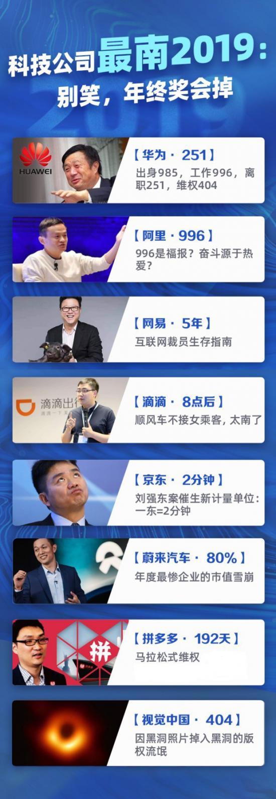 科技公司最南2019:别笑,年终奖会掉