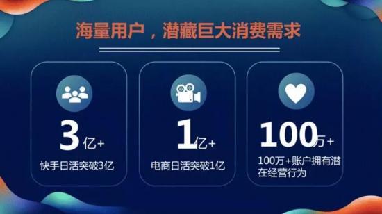快手深潜:联合京东进入百亿补贴深水区
