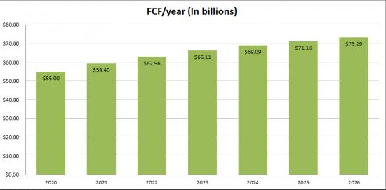 微软股价—猛兽财经