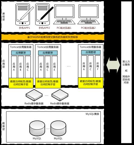 五金配件行业数字化转型,决胜于供应链
