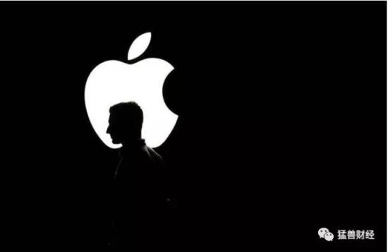 苹果股价—猛兽财经